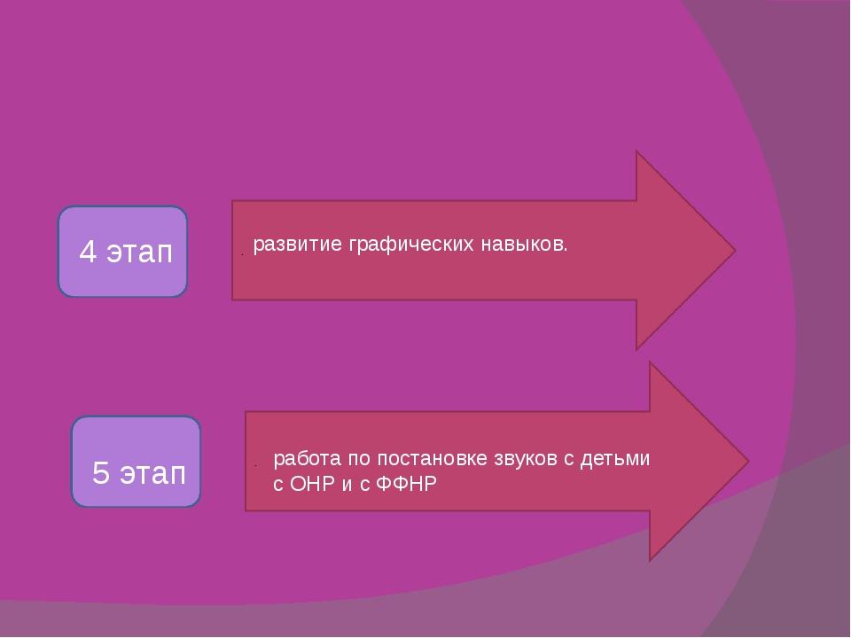 4 этап 5 этап развитие графических навыков. работа по постановке звуков с де...