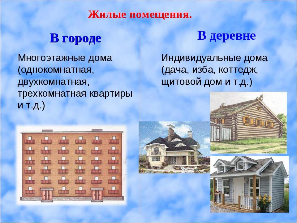 Виды жилых помещений картинки