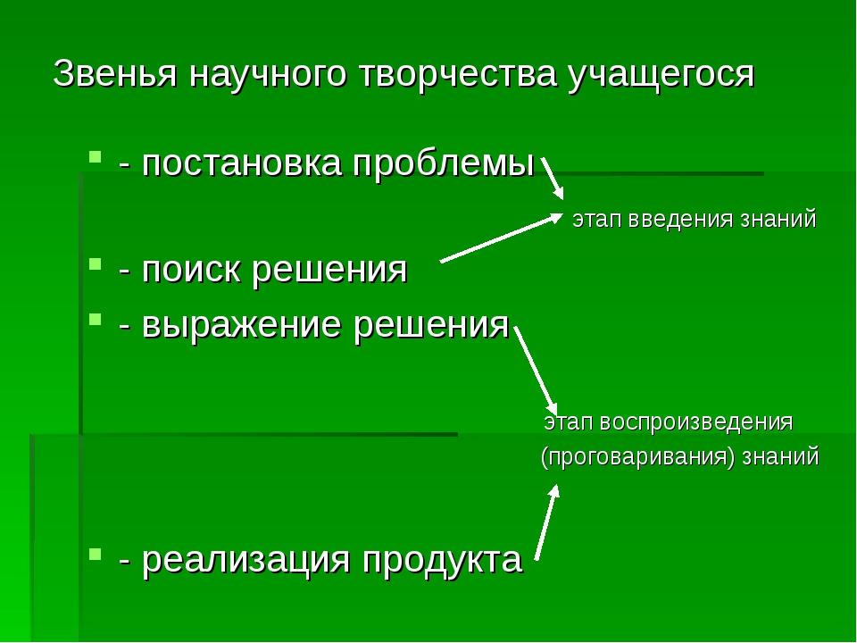 Звенья научного творчества учащегося - постановка проблемы этап введения знан...