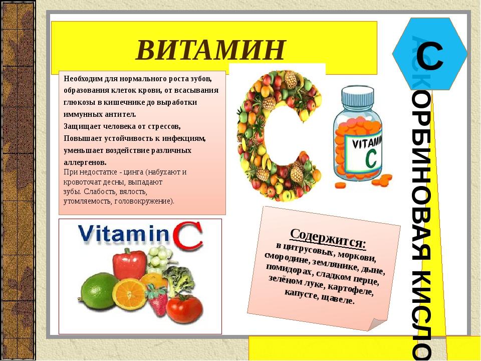 Картинки витамины для человека