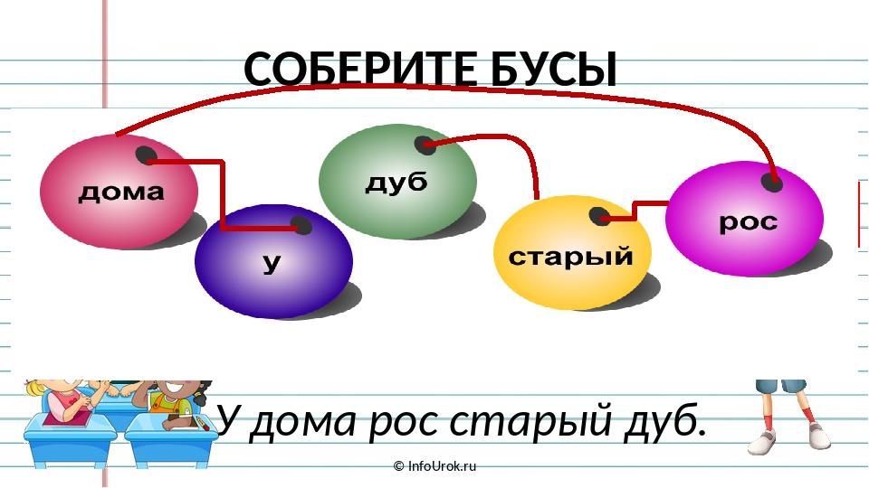 © InfoUrok.ru СОБЕРИТЕ БУСЫ У дома рос старый дуб. Русский язык
