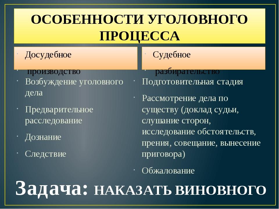 ОСОБЕННОСТИ УГОЛОВНОГО ПРОЦЕССА Досудебное производство Возбуждение уголовног...