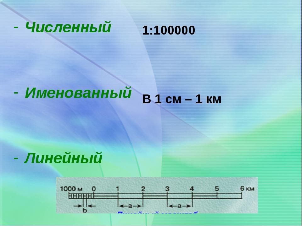 Численный Именованный Линейный 1:100000 В 1 см – 1 км