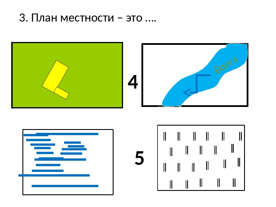 3. План местности – это …. 4 5