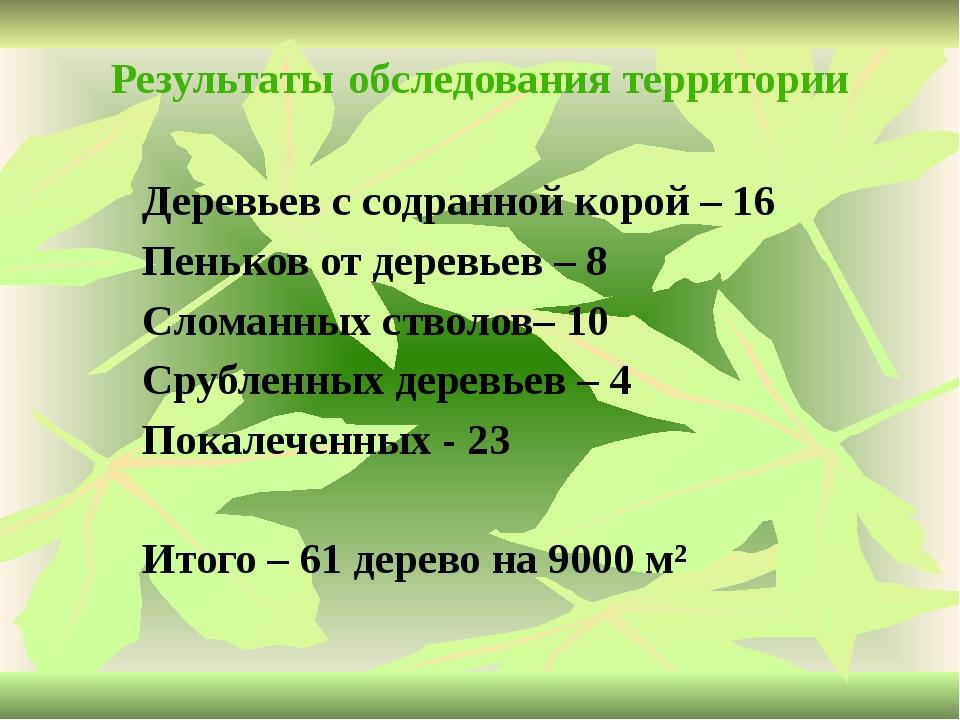 Результаты обследования территории Деревьев с содранной корой – 16 Пеньков от...
