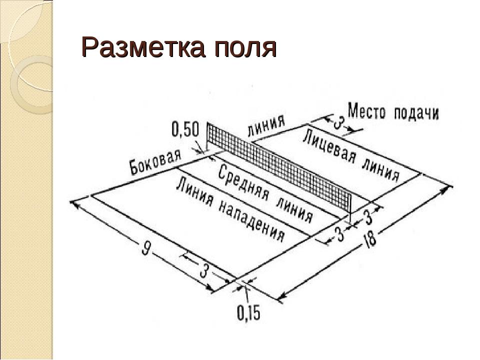 Разметка поля