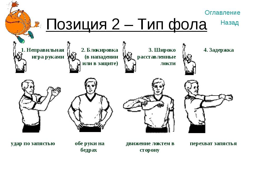 Позиция 2 – Тип фола 1. Неправильная игра руками 2. Блокировка (в нападении и...