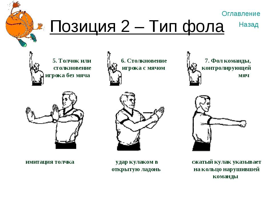 Позиция 2 – Тип фола 5. Толчок или столкновение игрока без мяча 6. Столкновен...