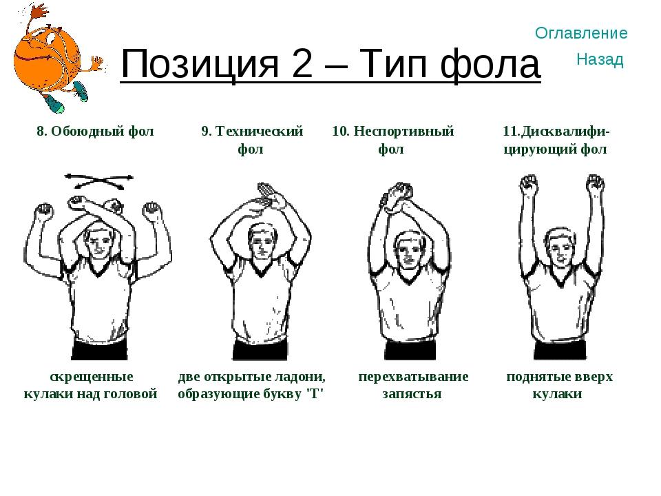 Позиция 2 – Тип фола 8. Обоюдный фол 9. Технический фол 10. Неспортивный фол...