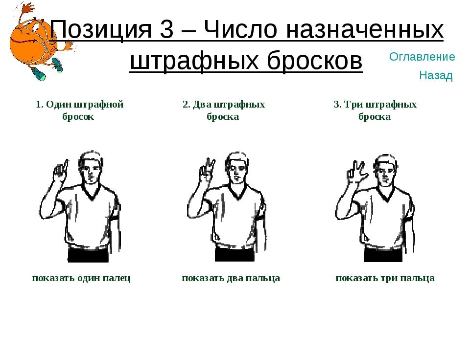 Позиция 3 – Число назначенных штрафных бросков 1. Один штрафной бросок 2. Два...