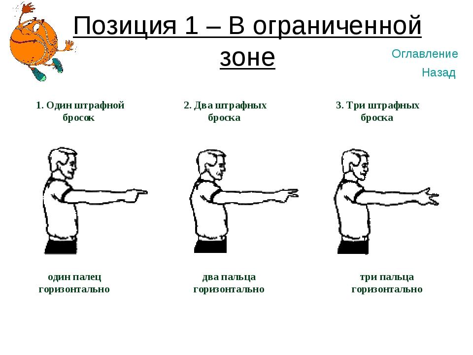 Позиция 1 – В ограниченной зоне 1. Один штрафной бросок 2. Два штрафных броск...