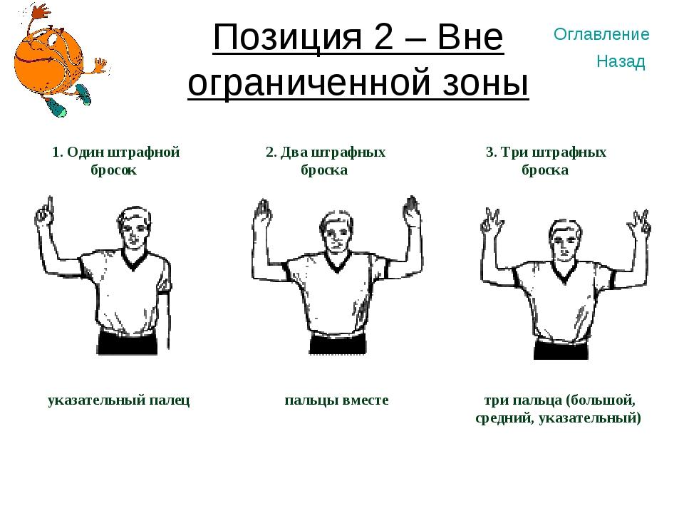 Позиция 2 – Вне ограниченной зоны 1. Один штрафной бросок 2. Два штрафных бро...
