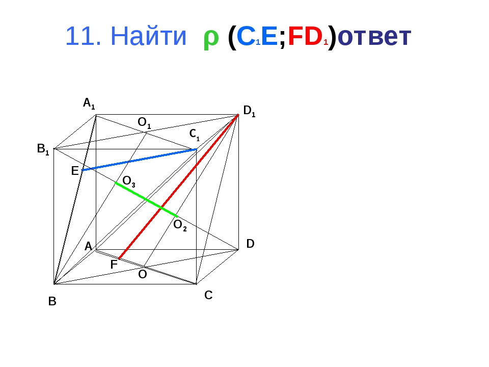 11. Найти ρ (C1E;FD1)ответ B D C B1 A1 D1 C1 O1 O O3 O2 A F E