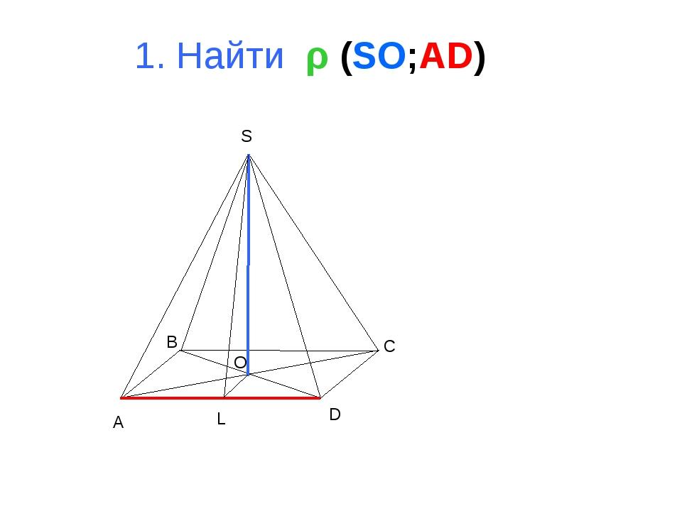 A B C D S O L 1. Найти ρ (SO;AD)