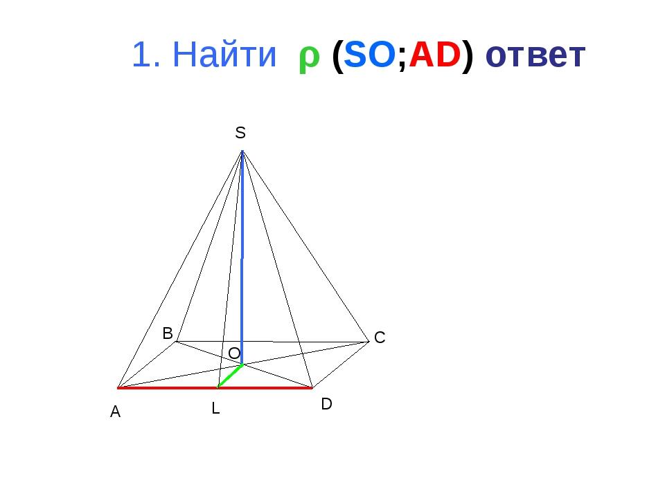 A B C D S O L 1. Найти ρ (SO;AD) ответ