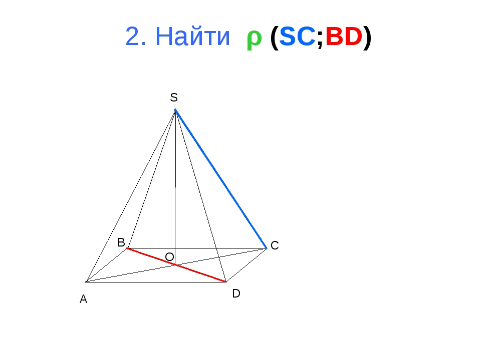 A B C D S O 2. Найти ρ (SC;BD)