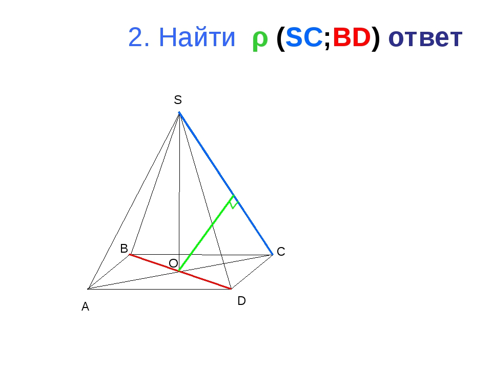 A B C D S O 2. Найти ρ (SC;BD) ответ