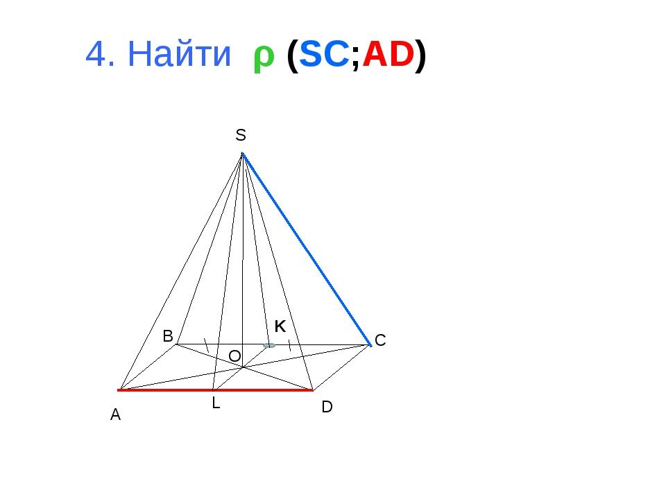 A B C D S O L 4. Найти ρ (SC;AD) K