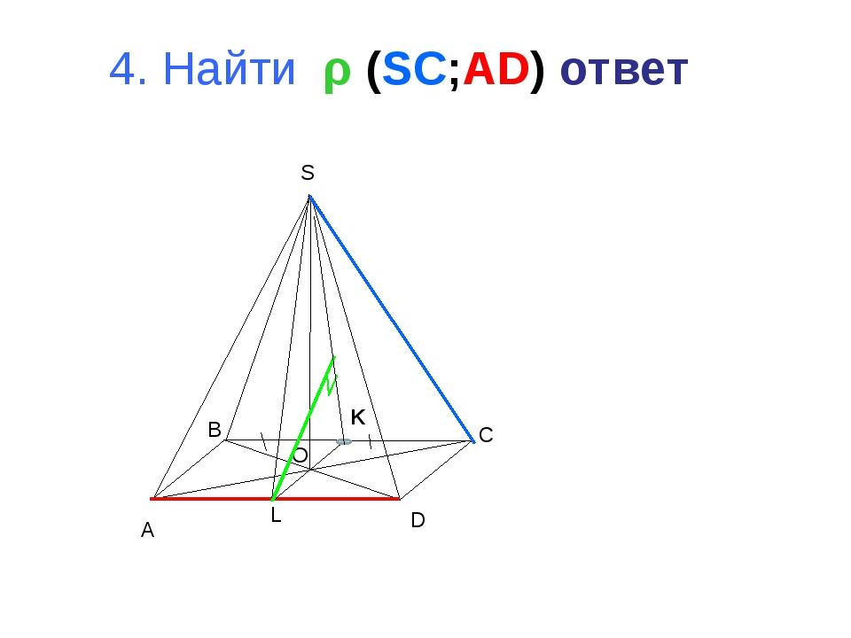 A B C D S O L 4. Найти ρ (SC;AD) ответ K