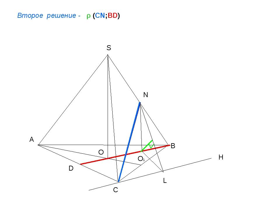 A B C S O Второе решение - ρ (CN;BD) N D H L O1