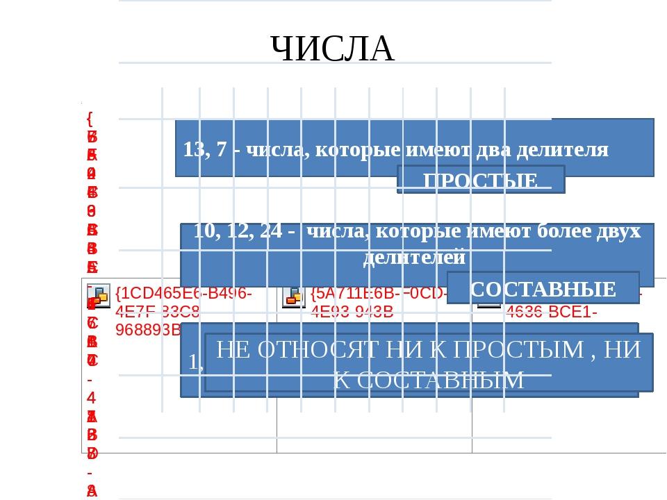ЧИСЛА 13, 7 - числа, которые имеют два делителя 10, 12, 24 - числа, которые и...