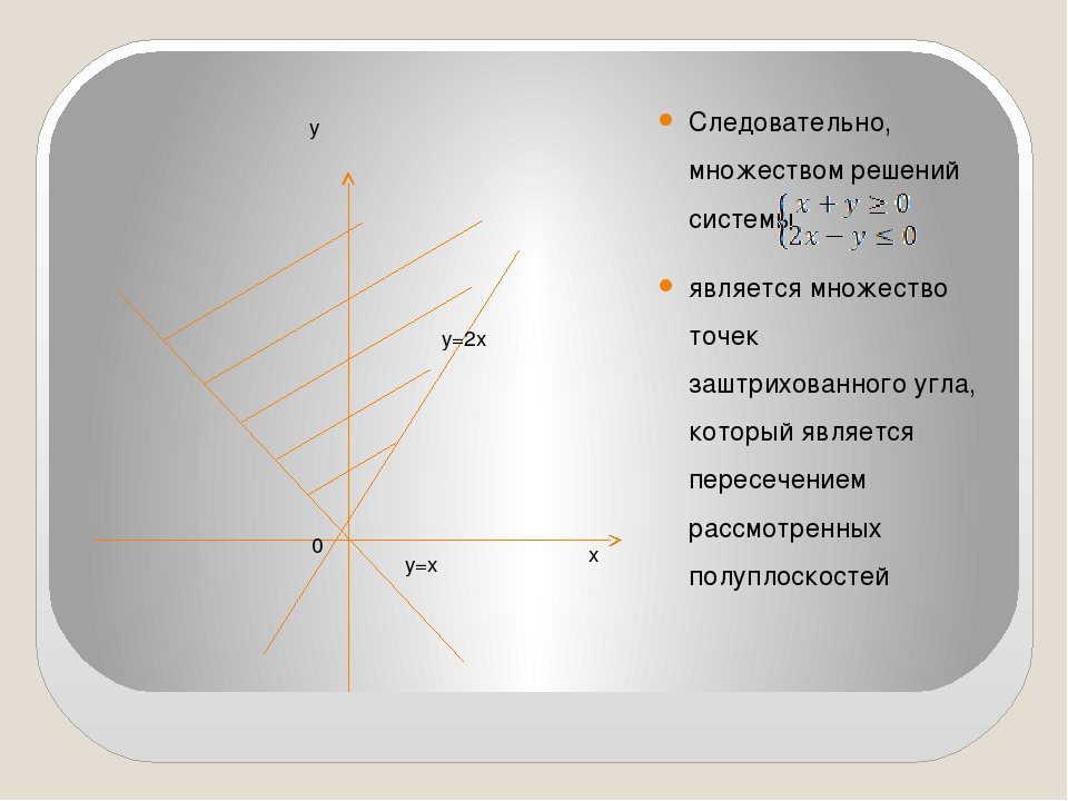 Следовательно, множеством решений системы является множество точек заштрихова...