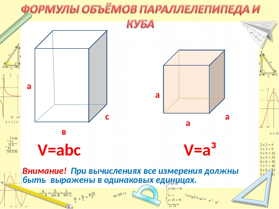 а в с V=abc а а а V=a³ Внимание! При вычислениях все измерения должны быть вы...