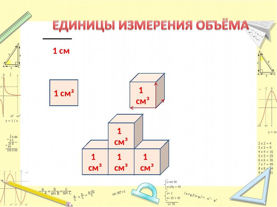 1 см³ 1 см² 1 cм 1 см³ 1 см³ 1 см³ 1 см³