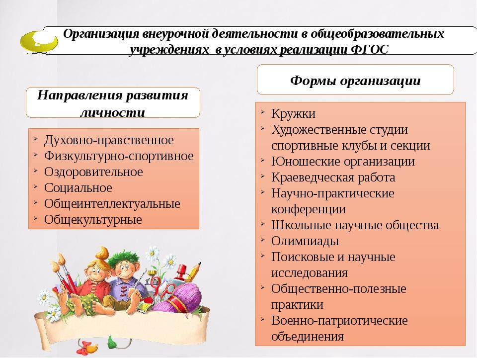 Направления развития личности Духовно-нравственное Физкультурно-спортивное Оз...