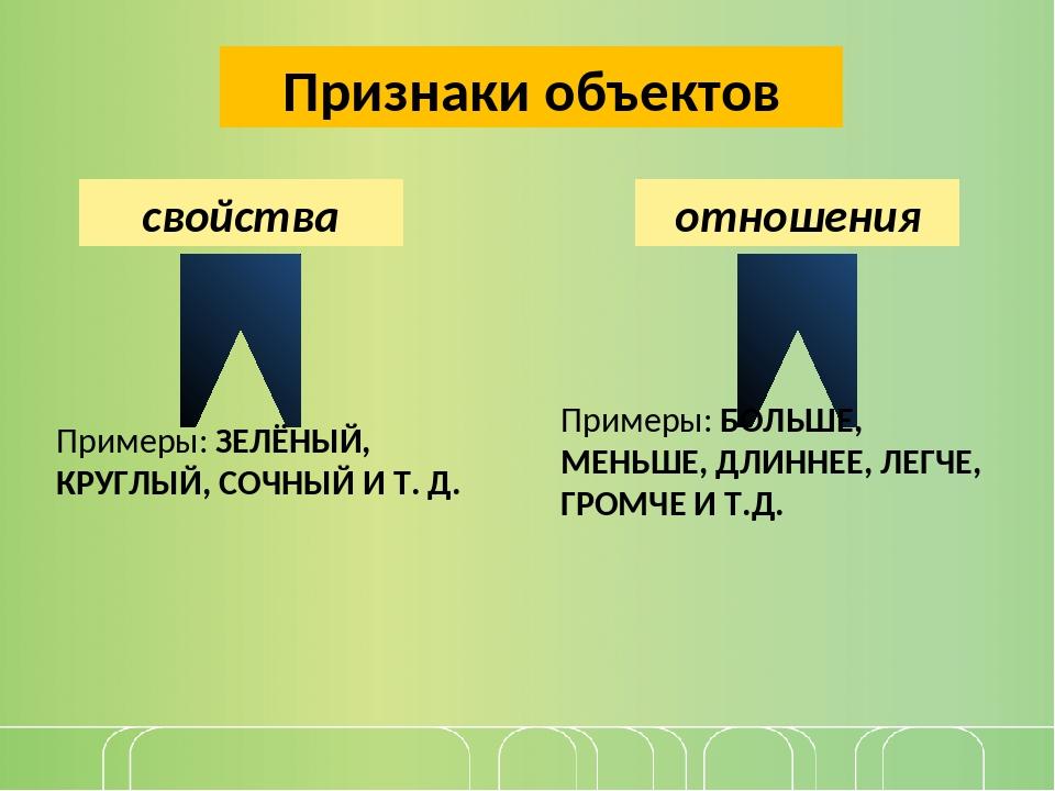 Признаки объектов свойства отношения Примеры: ЗЕЛЁНЫЙ, КРУГЛЫЙ, СОЧНЫЙ И Т. Д...
