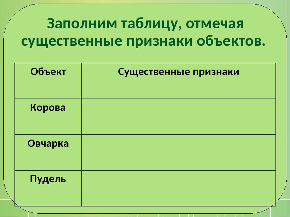 Заполним таблицу, отмечая существенные признаки объектов. Объект Существенны...
