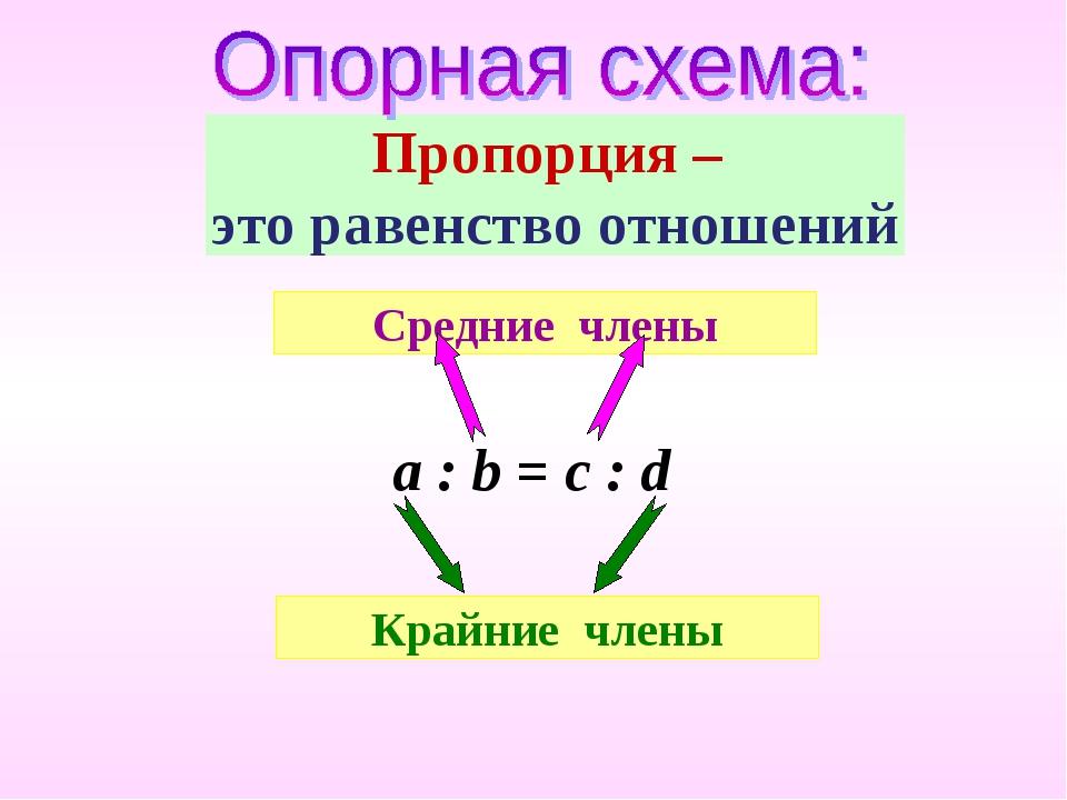 Пропорция – это равенство отношений a : b = c : d Средние члены Крайние члены