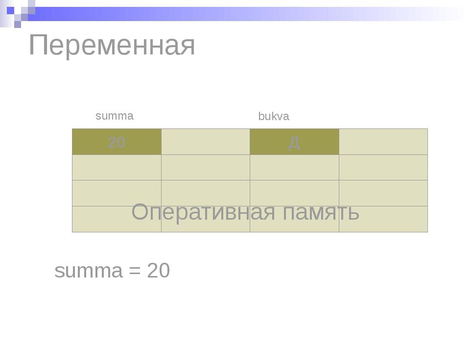 Переменная 20 Д summa bukva Оперативная память summa = 20