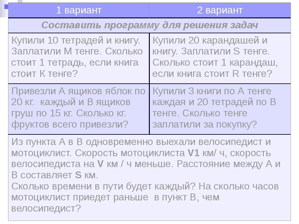 1 вариант 2 вариант Составить программу для решения задач Купили 10 тетрадей...