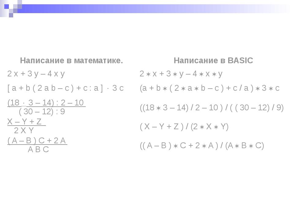 Написание в математике. Написание вBASIC 2 x + 3 y – 4 xy 2x + 3y – 4xy [...