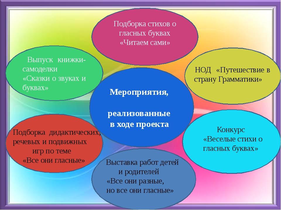 Мероприятия, реализованные в ходе проекта Подборка стихов о гласных буквах «...