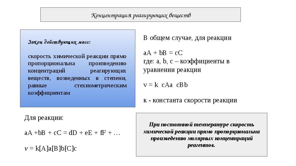 Концентрация реагирующих веществ Закон действующих масс: скорость химической...