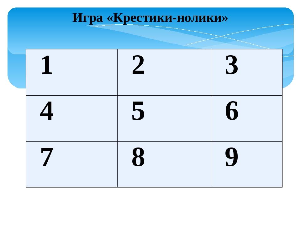 Игра «Крестики-нолики» 1 2 3 4 5 6 7 8 9