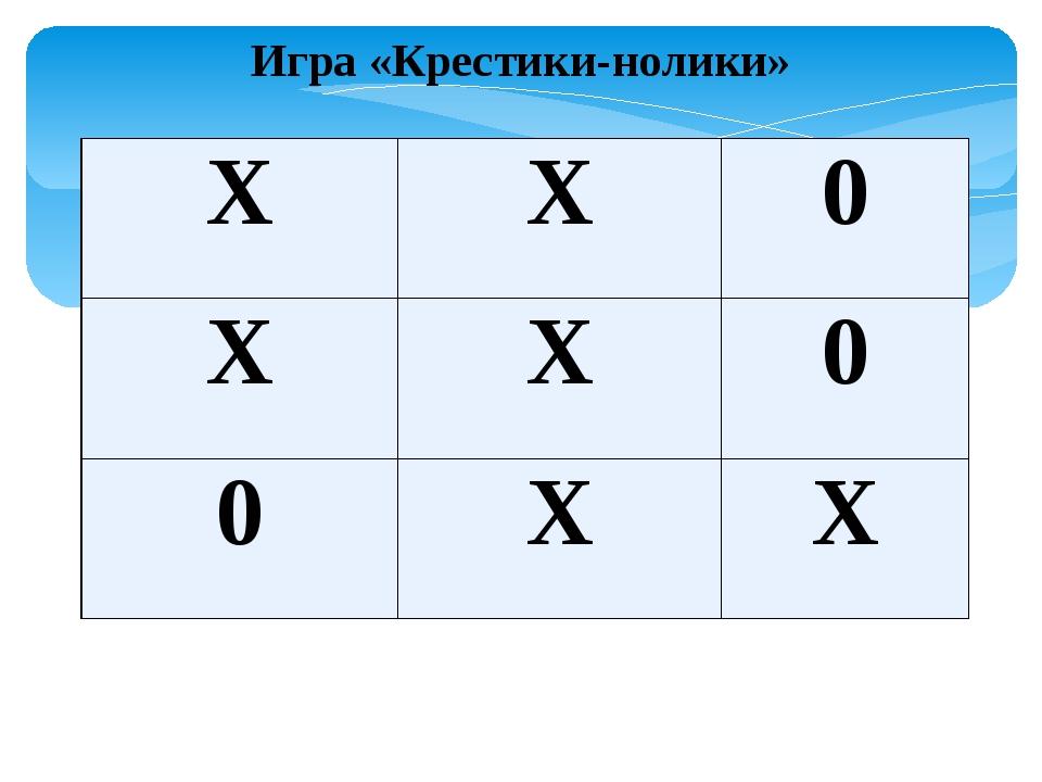 Игра «Крестики-нолики» Х Х 0 Х Х 0 0 Х Х