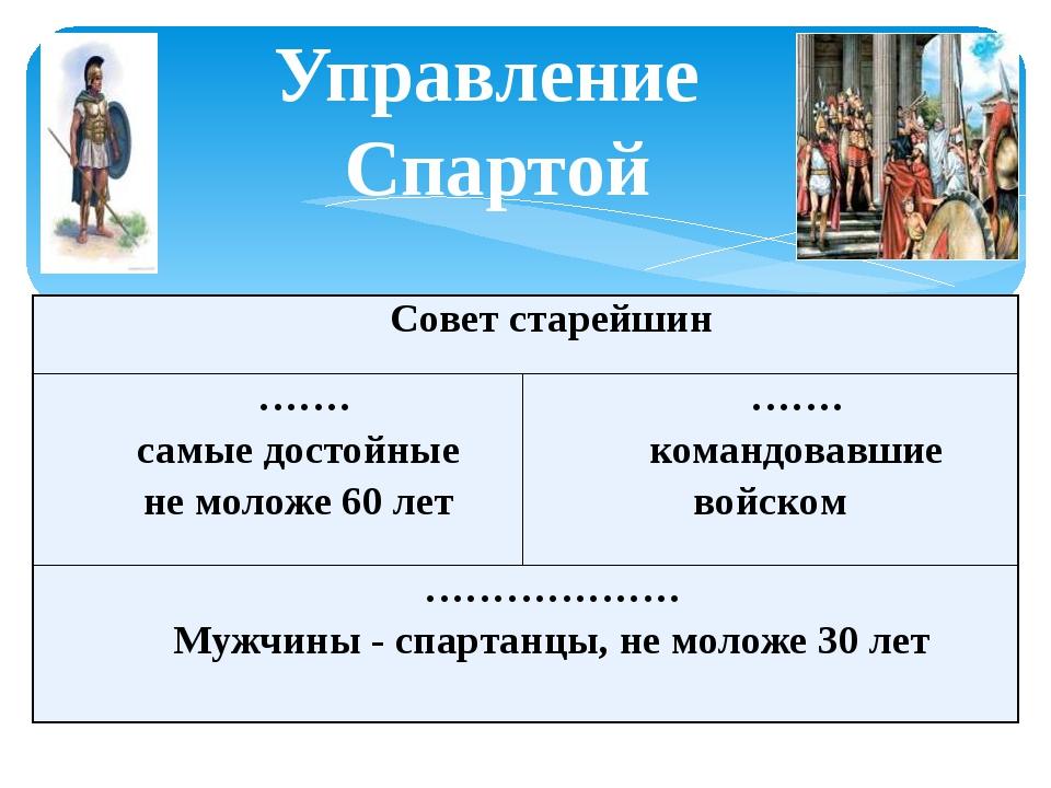 Управление Спартой Совет старейшин ……. самые достойные немоложе 60 лет ……. ко...