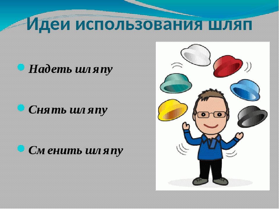 Идеи использования шляп Надеть шляпу Снять шляпу Сменить шляпу