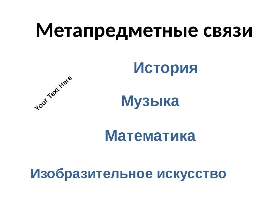 Your Text Here Метапредметные связи Музыка Математика История Изобразительное...
