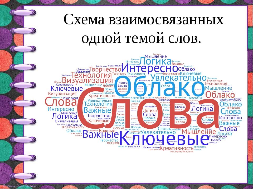 Схема взаимосвязанных одной темой слов.