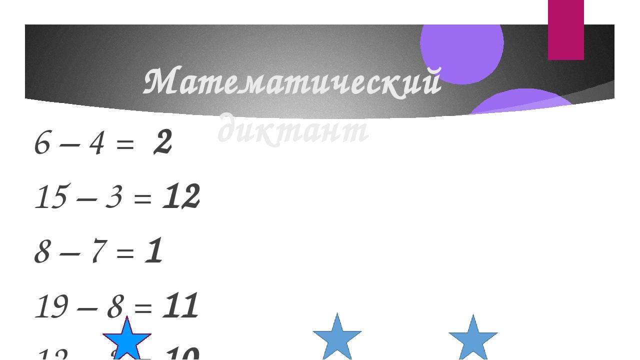 Математический диктант 6 – 4 = 2 15 – 3 = 12 8 – 7 = 1 19 – 8 = 11 12 – 2 = 1...