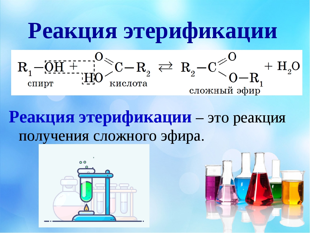 Реакция этерификации Реакция этерификации – это реакция получения сложного эф...