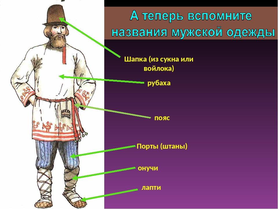 Шапка (из сукна или войлока) рубаха пояс Порты (штаны) онучи лапти