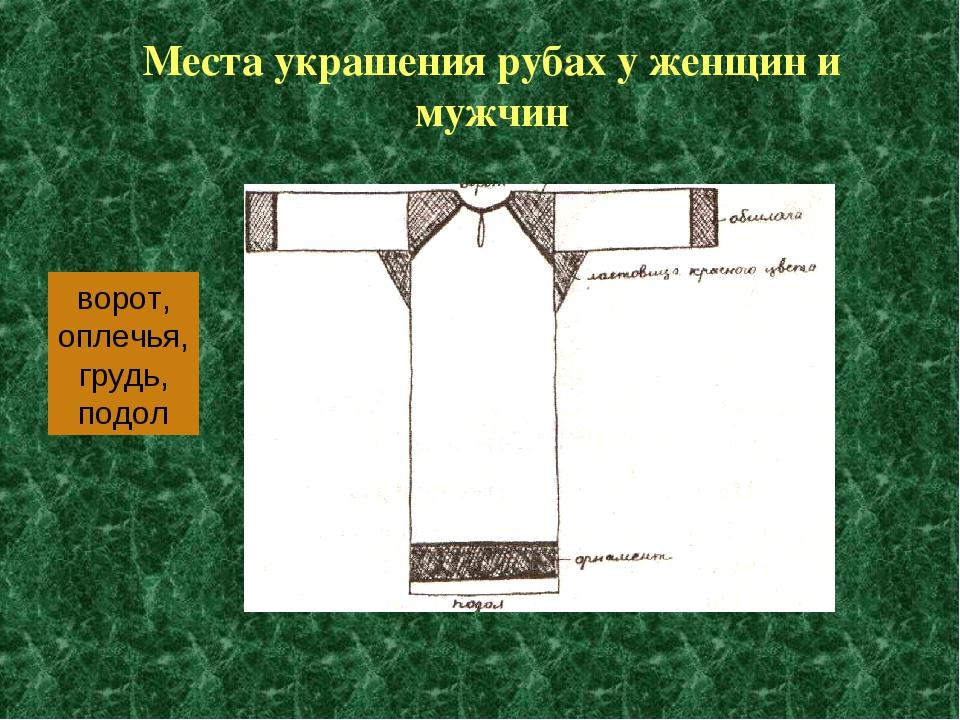 Места украшения рубах у женщин и мужчин ворот, оплечья, грудь, подол