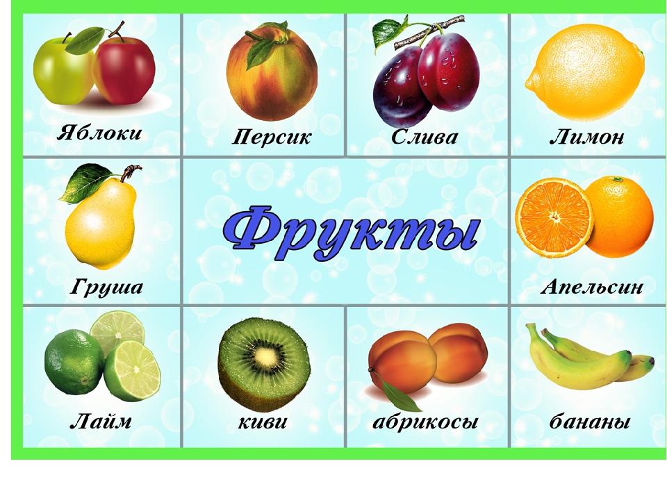 Картинки фрукты для детей в детский сад