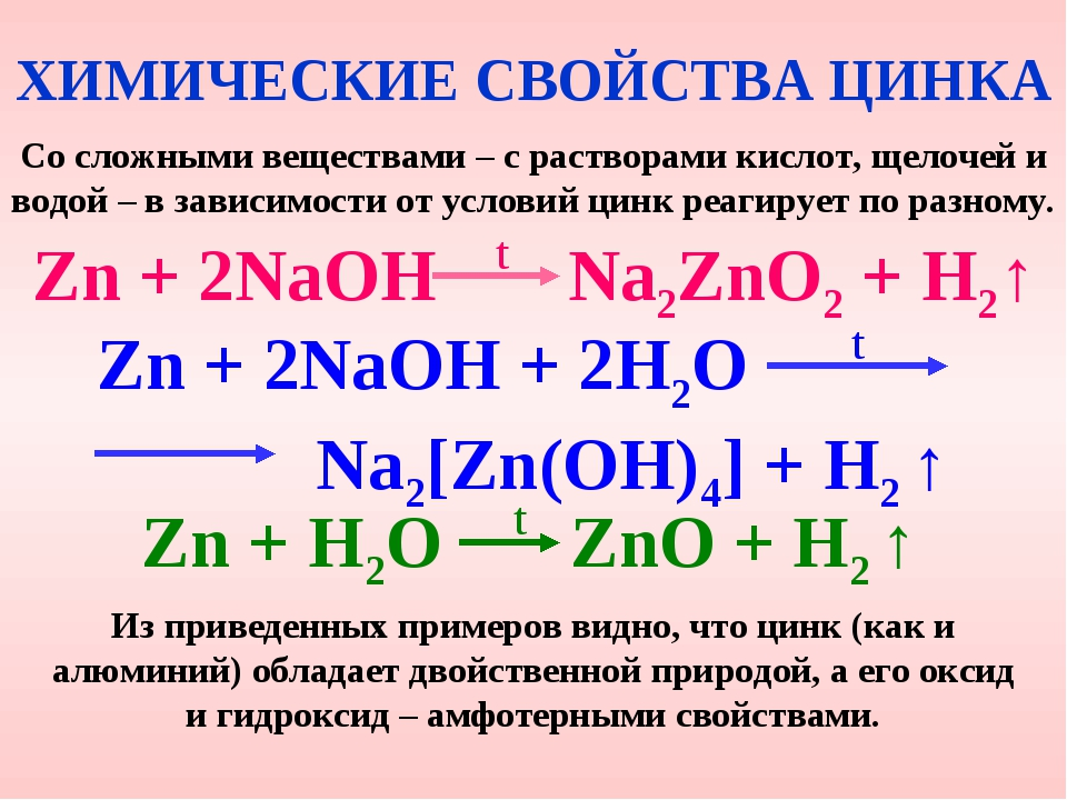 ХИМИЧЕСКИЕ СВОЙСТВА ЦИНКА Со сложными веществами – с растворами кислот, щелоч...