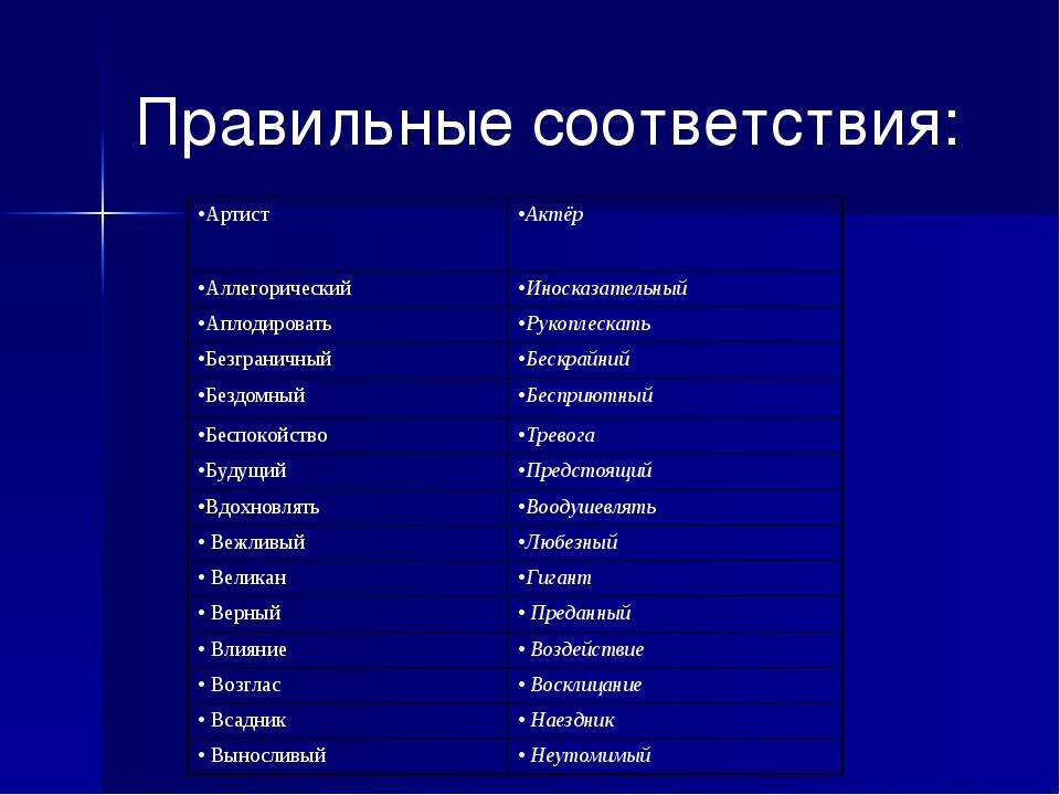Правильные соответствия: АртистАктёр АллегорическийИносказательный Аплодиро...